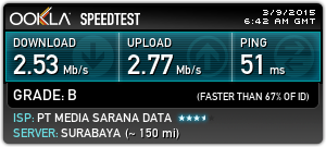 Best Western Kuta Beach Wifi Speed Test  Best Western Kuta Beach Review bestwestern kuta beach
